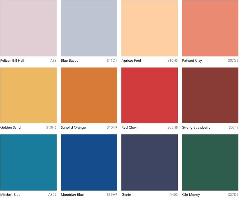 Colour Trends 2019 The Dulux Colour Forecast